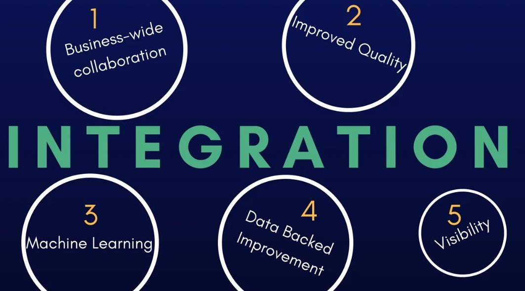 Key Benefits of Integration Solutions for Business